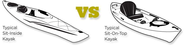 Sit On Top vs Sit Inside Kayaks