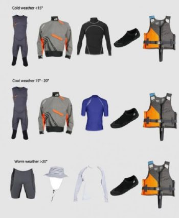Best Kayak clothing